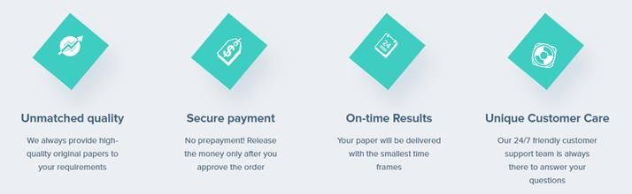 Reviews of SameDayPapers.com Service